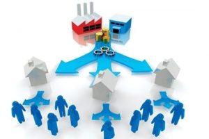 Đề cương chi tiết và Cách viết báo cáo thực tập Quản trị kinh doanh
